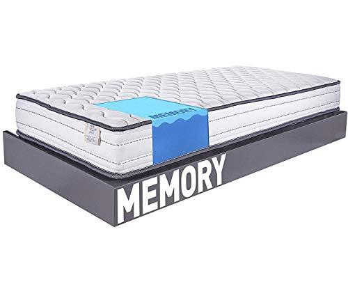 Farmarelax Materasso Ortopedico Memory Singolo 80x190cm, Altezza 17cm, Memory Super Control, Lastra OrtopedicRelax, Tessuto Italiano, Ipoallergenico, 100% Made in Italy, Memory EcoBlu