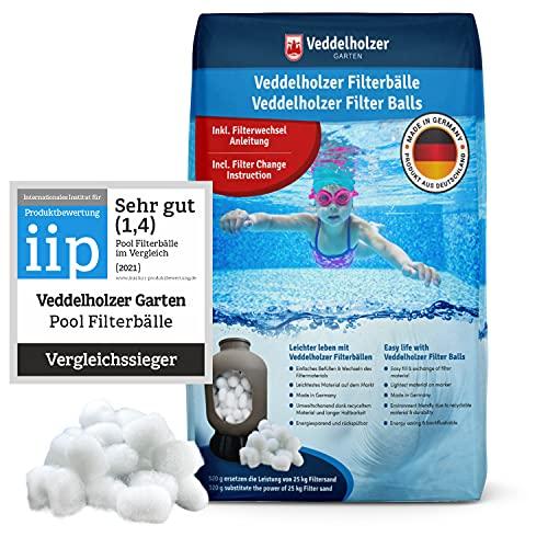 Le sfere filtranti per piscina Veddelholzer sono prodotte con il materiale più leggero per un'efficacia senza paragoni. Sostituiscono 25kg di sabbia di quarzo filtrante. Prodotte in Germania