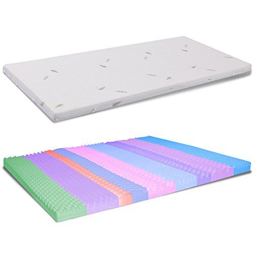 AILIME SRL Topper Memory Foam Singolo 80X200 CM Alto 5 CM SFODERABILE Tessuto in Aloe Vera Dispositivo Medico